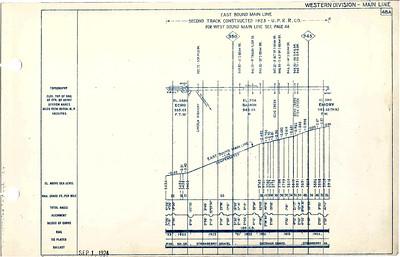 1922-profile-MP-900-990_rick-durrant_Page_5
