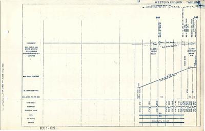 1922-profile-MP-900-990_rick-durrant_Page_8