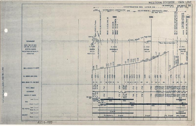 1922-profile-MP-900-990_rick-durrant_Page_7