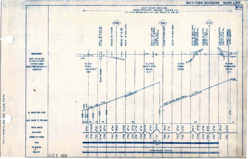 1922-profile-MP-900-990_rick-durrant_Page_3