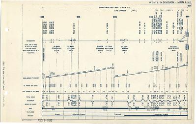 1922-profile-MP-900-990_rick-durrant_Page_6