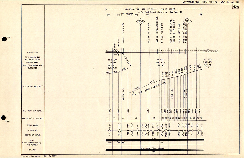 UP-1950-Wyo-Condensed-Profile_page-48A