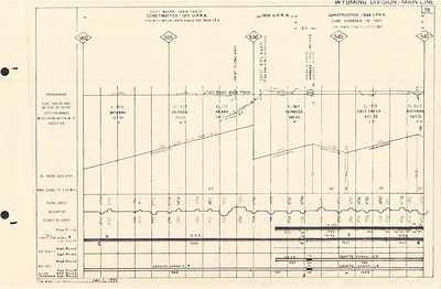 UP-1950-Wyo-Condensed-Profile_page-28