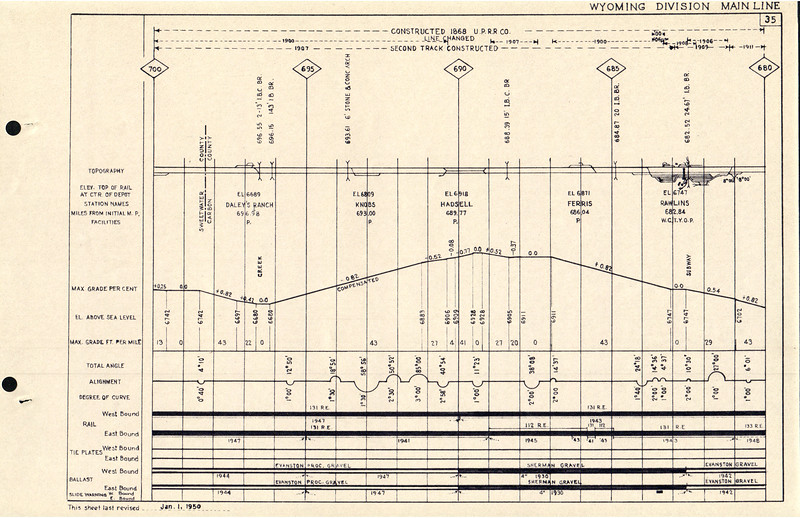 UP-1950-Wyo-Condensed-Profile_page-35