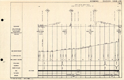 UP-1950-Wyo-Condensed-Profile_page-38A
