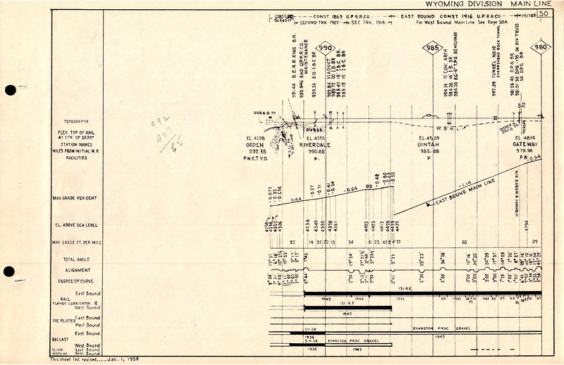 UP-1950-Wyo-Condensed-Profile_page-50