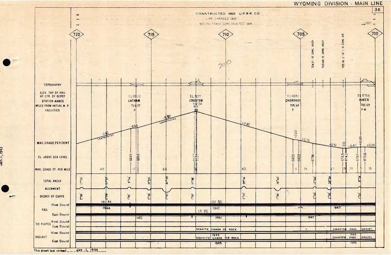 UP-1950-Wyo-Condensed-Profile_page-36