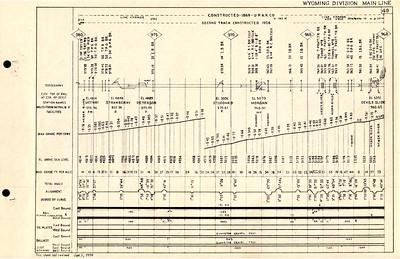 UP-1950-Wyo-Condensed-Profile_page-49