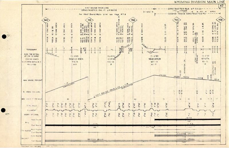 UP-1950-Wyo-Condensed-Profile_page-47