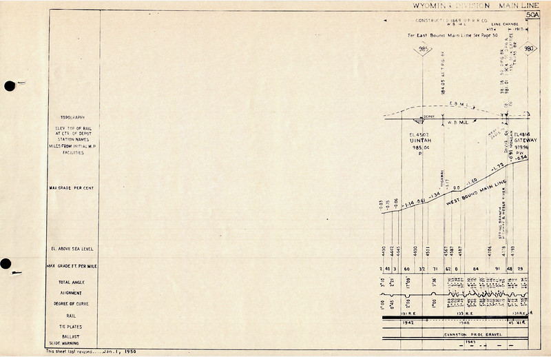 UP-1950-Wyo-Condensed-Profile_page-50A