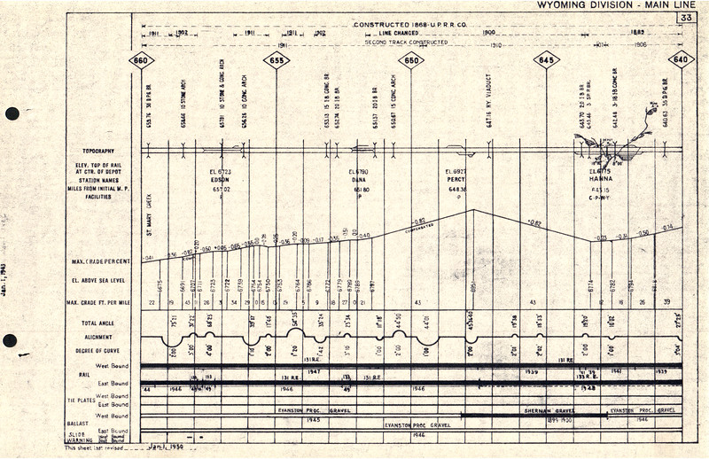 UP-1950-Wyo-Condensed-Profile_page-33