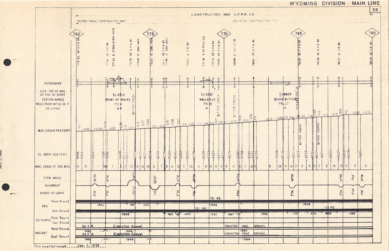 UP-1950-Wyo-Condensed-Profile_page-39