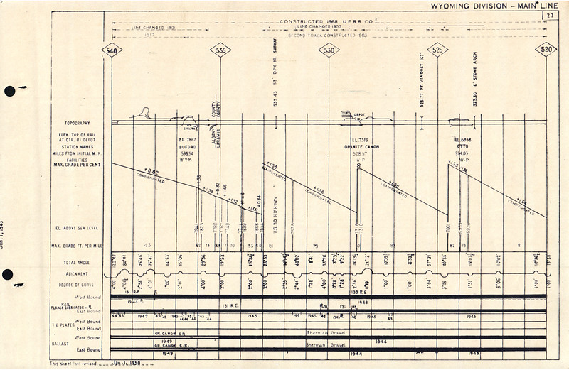 UP-1950-Wyo-Condensed-Profile_page-27