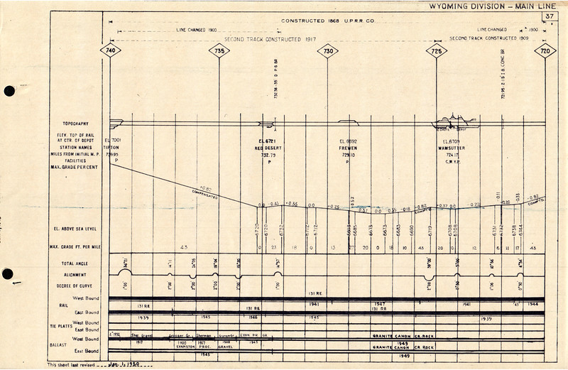 UP-1950-Wyo-Condensed-Profile_page-37