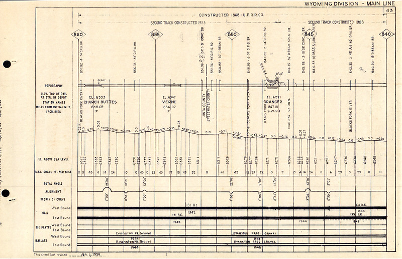 UP-1950-Wyo-Condensed-Profile_page-43