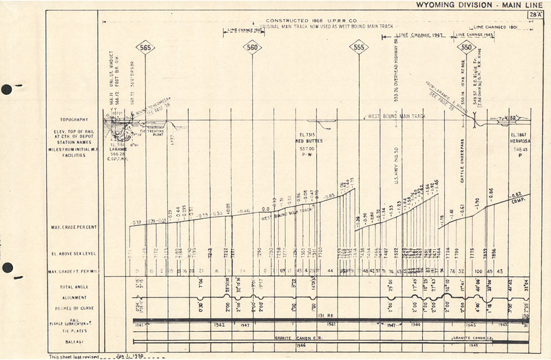 UP-1950-Wyo-Condensed-Profile_page-28A
