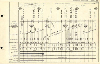 UP-1950-Wyo-Condensed-Profile_page-48
