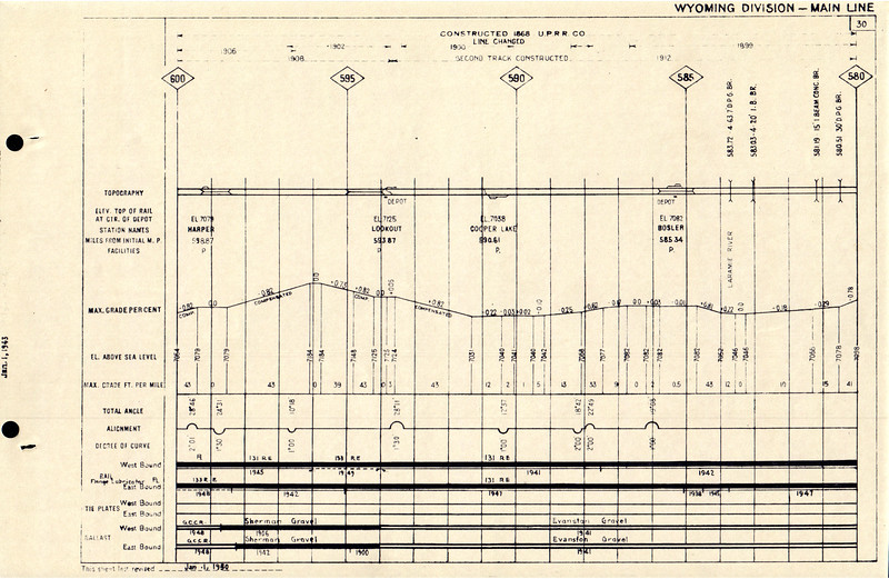 UP-1950-Wyo-Condensed-Profile_page-30