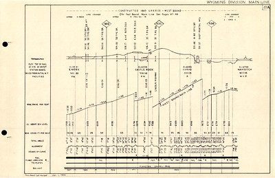 UP-1950-Wyo-Condensed-Profile_page-47A