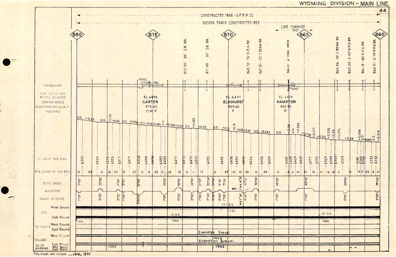 UP-1950-Wyo-Condensed-Profile_page-44