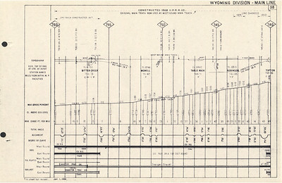 UP-1950-Wyo-Condensed-Profile_page-38