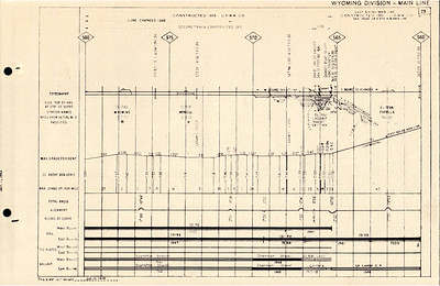 UP-1950-Wyo-Condensed-Profile_page-29