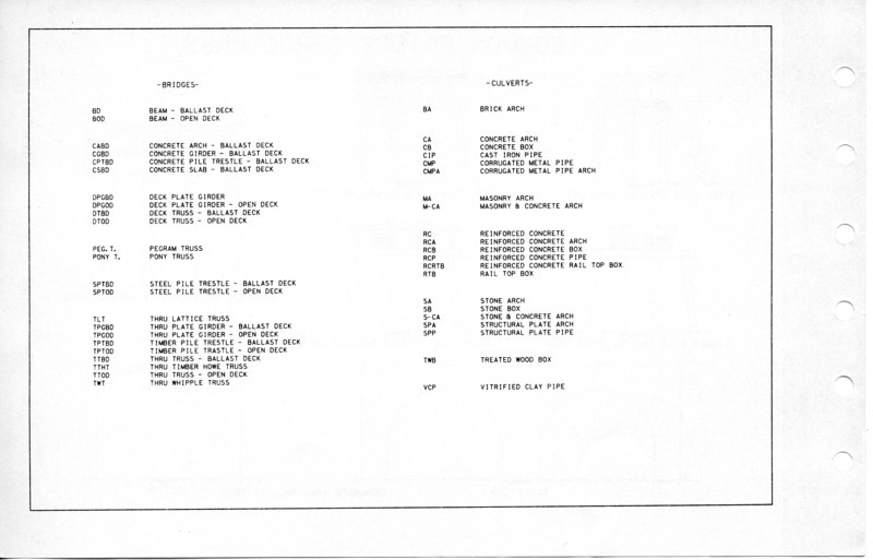 1981_Eastern-District_front-matter-018