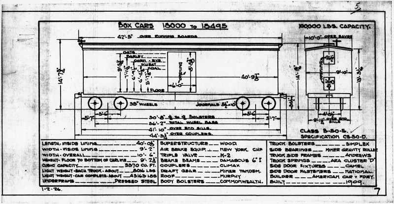 OSL-Freight-Cars_1926_B-50-5-18000