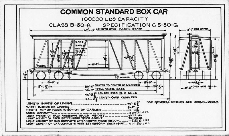 OSL-Freight-Cars_1926_B-50-8