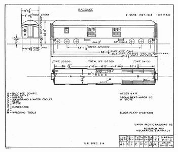 P-1-2_1964_Baggage_OWRR&N-1937-1946