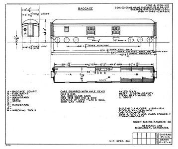 P-1-3_1941_Baggage_UP-OSL-OWRR&N