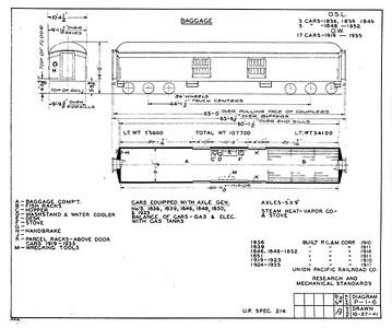 P-1-6_1946_Baggage_OSL-1836-1852-OWRR&N-1919-1935