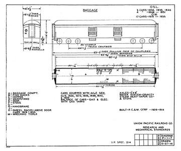 P-1-7_1941_Baggage_OSL-1836-1851-OWRR&N-1919-1935