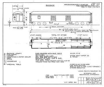 P-1-2_1946_Baggage_UP-OSL-OWRR&N