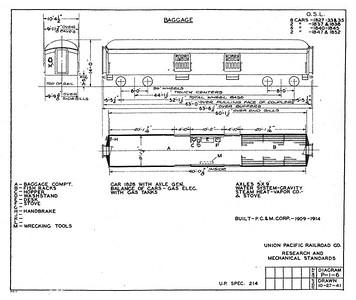 P-1-6_1941_Baggage_OSL-1827-1852
