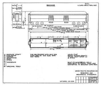 P-1-8_1941_Baggage_OSL-1891-1897