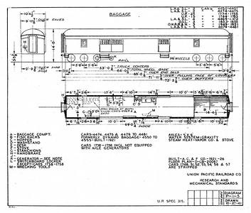 P-1-5_1941_Baggage_LA&SL-UP-OSL-OWRR&N