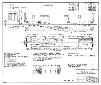 P-1-4_1946_Baggage_LA&SL-UP-OSL-OWRR&N