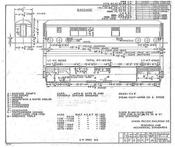 P-1-4_1966_Baggage_LA&SL-UP-OSL-OWRR&N