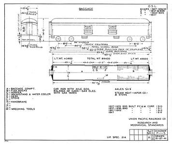 P-1-5_1946_Baggage_OSL-1827-1847