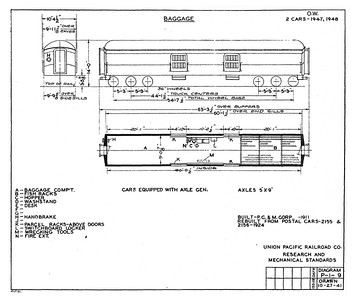 P-1-9_1941_Baggage_OWRR&N-1947-1948
