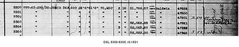 OSL 5300-5305, r3-1531