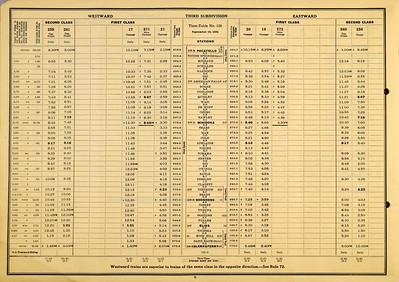 OSL-Idaho-Div-ETT_126_18-Sep-1932_08