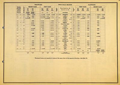 OSL-Idaho-Div-ETT_126_18-Sep-1932_11