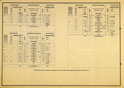 OSL-Idaho-Div-ETT_126_18-Sep-1932_14