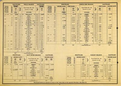 OSL-Idaho-Div-ETT_126_18-Sep-1932_12