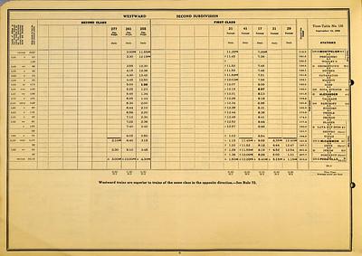 OSL-Idaho-Div-ETT_126_18-Sep-1932_06