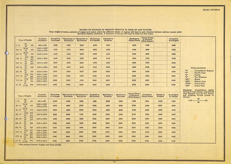 OSL-Idaho-Div-ETT_126_18-Sep-1932_23