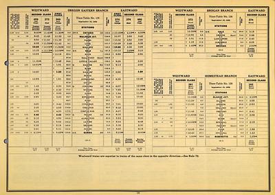 OSL-Idaho-Div-ETT_126_18-Sep-1932_15