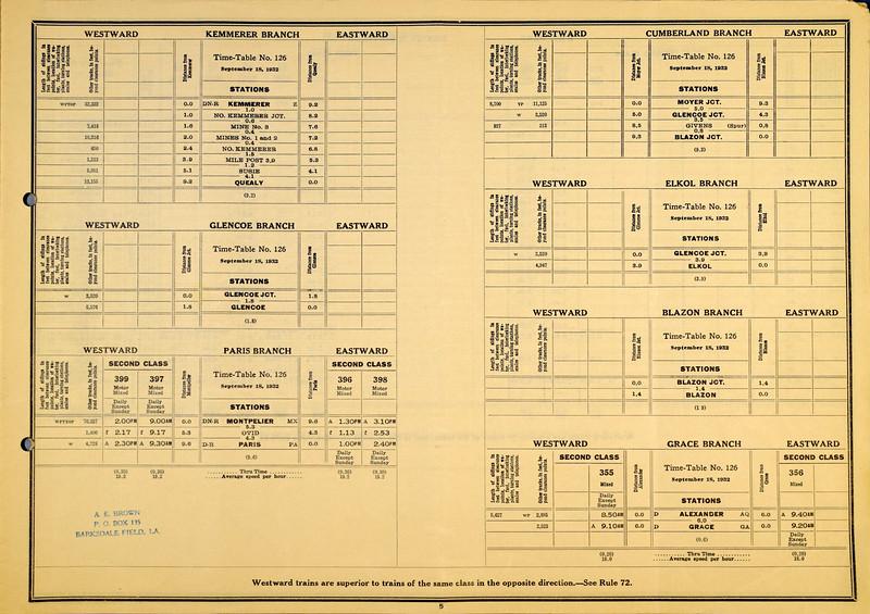 OSL-Idaho-Div-ETT_126_18-Sep-1932_05